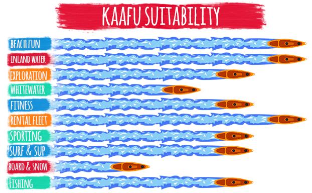 kaafu-suitability.jpg