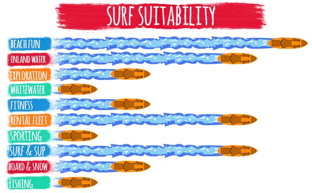 surf-suitability.jpg